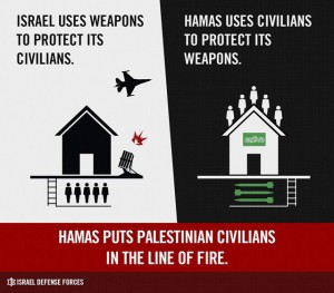 Hamas uses civilians to protect its weapons